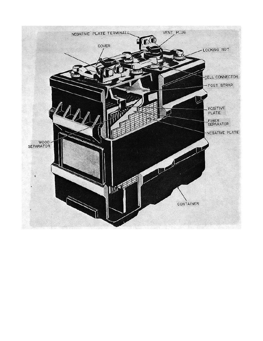 Figure 10 4 alkaline type of storage cell
