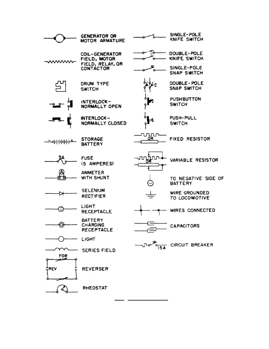 Motor Wiring Diagram Symbols Information Of Aircraft Figure 1 11 Electrical Tr06560048 Rh Armytransportation Tpub Com Printable