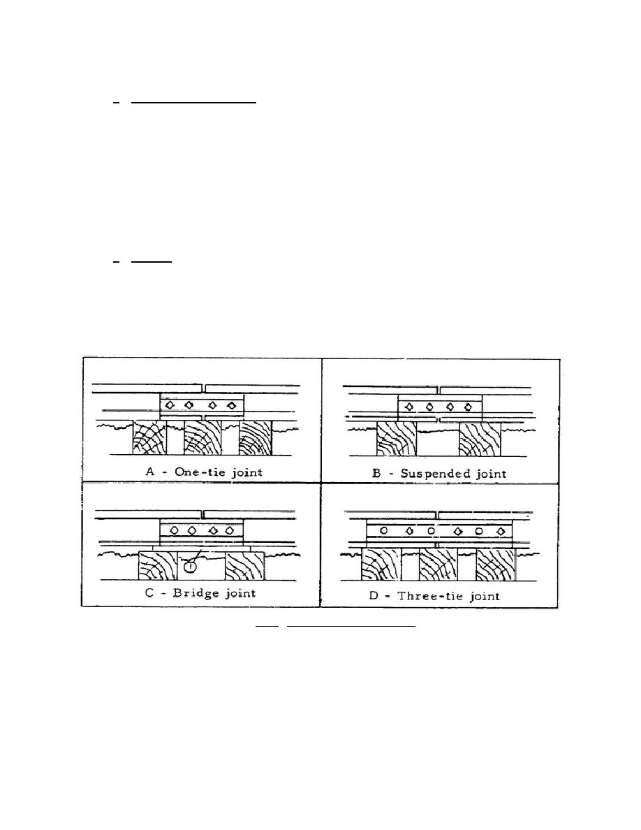 Figure 3 20  Methods of Joint Support  - tr067080069